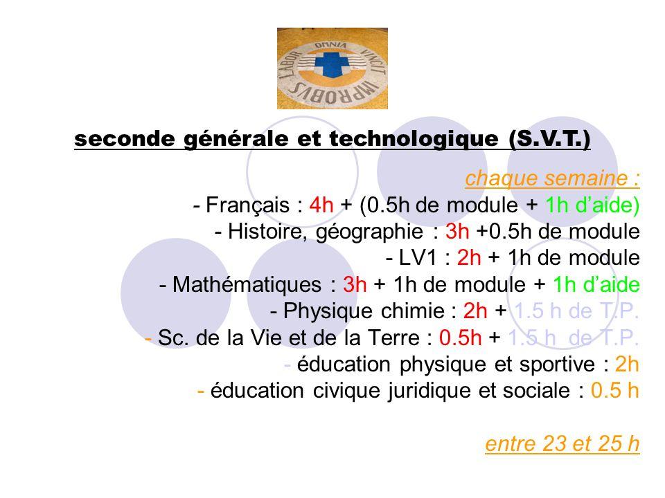 seconde générale et technologique (S.V.T.)