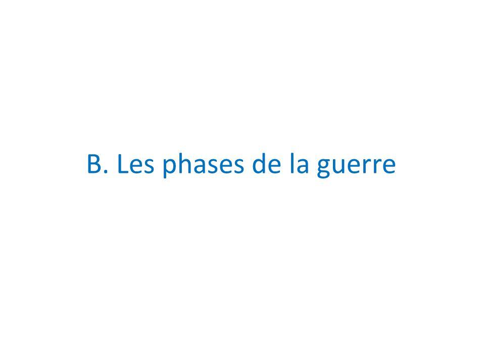 B. Les phases de la guerre