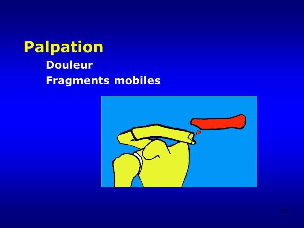Palpation Douleur Fragments mobiles
