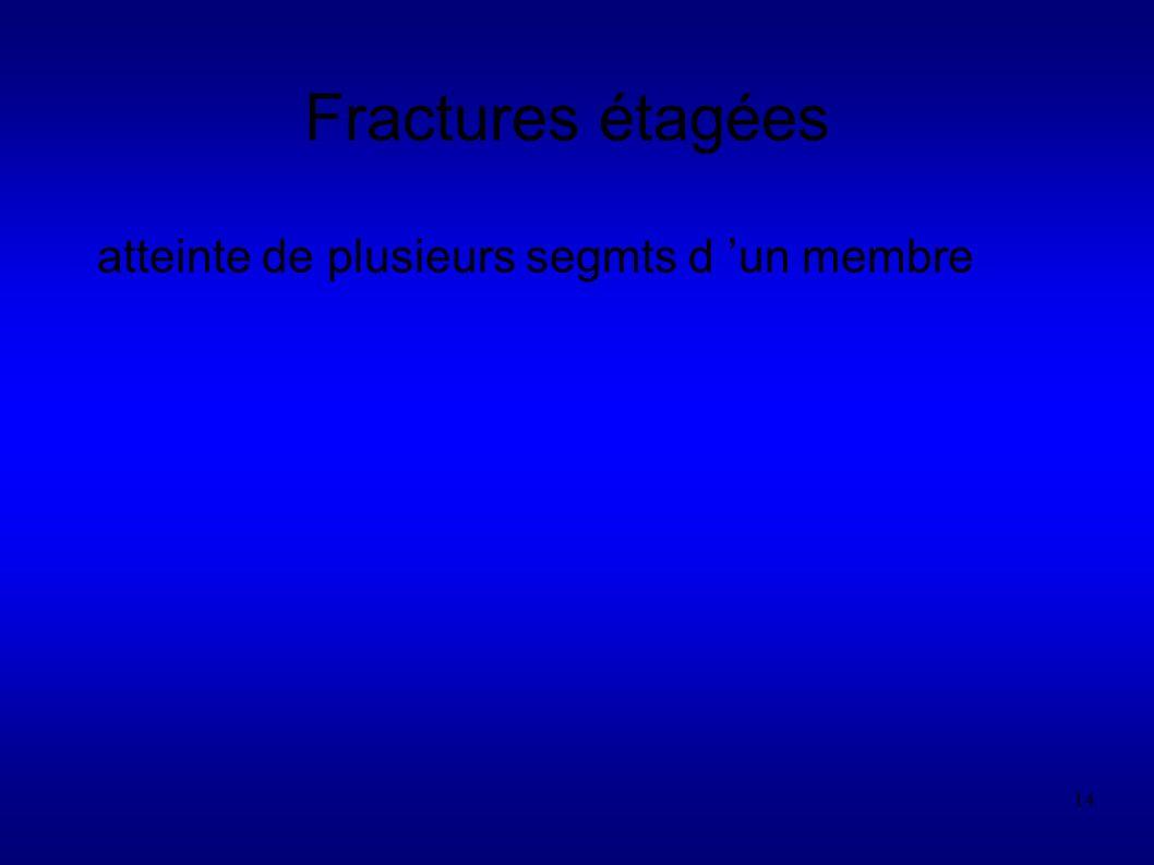 Fractures étagées atteinte de plusieurs segmts d 'un membre
