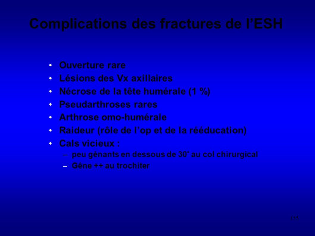 Complications des fractures de l'ESH