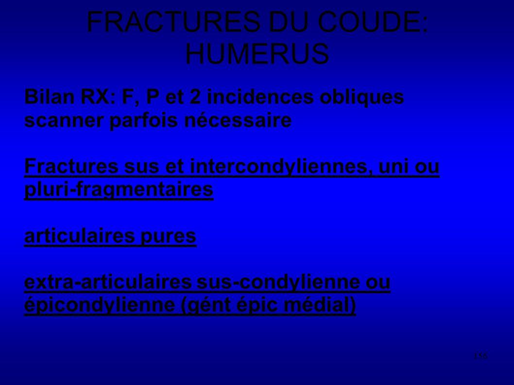 FRACTURES DU COUDE: HUMERUS