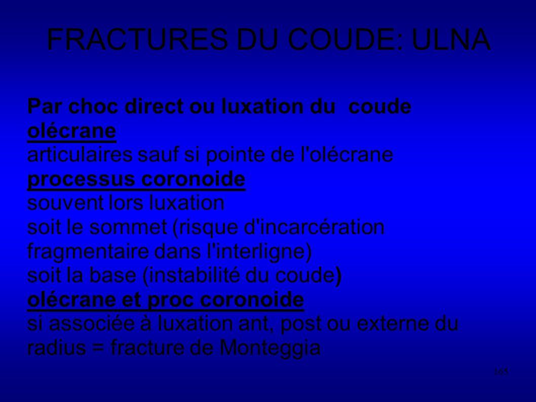 FRACTURES DU COUDE: ULNA