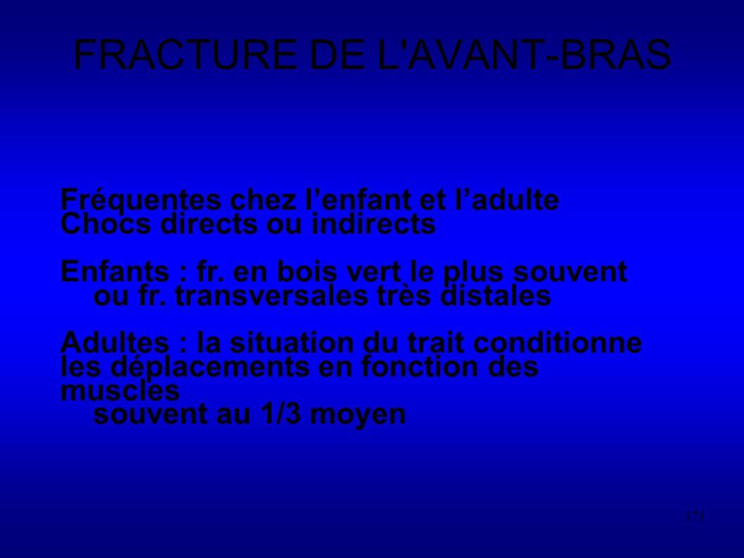 FRACTURE DE L AVANT-BRAS
