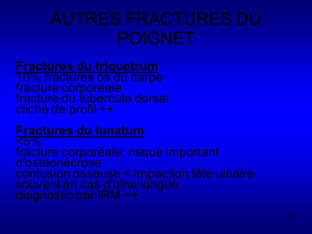 AUTRES FRACTURES DU POIGNET