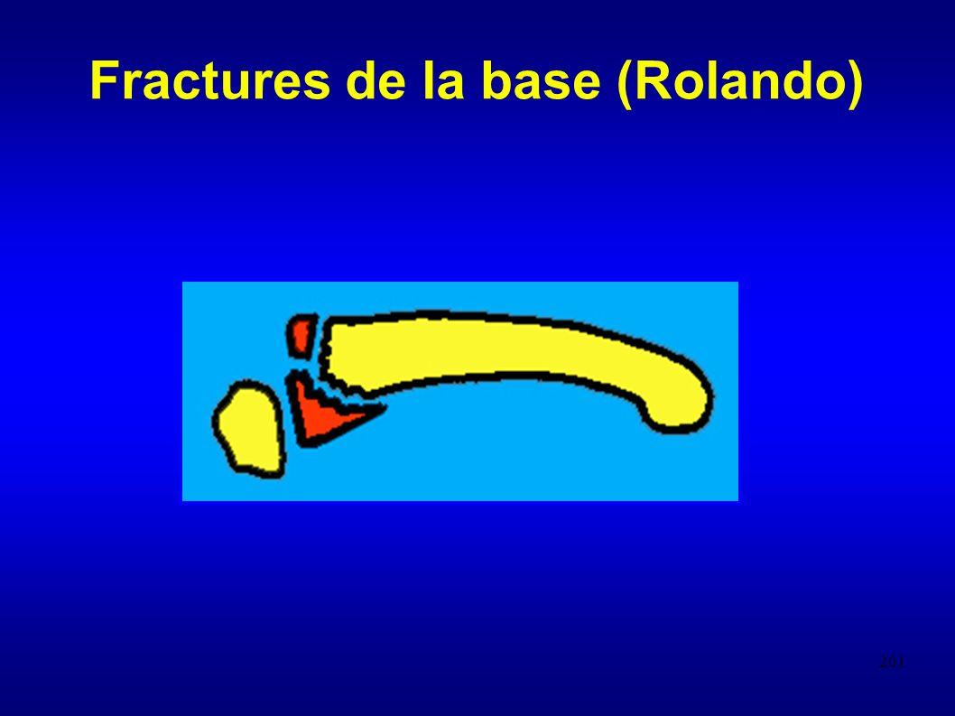 Fractures de la base (Rolando)