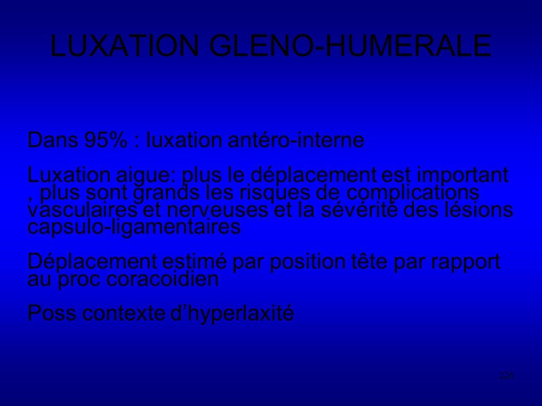 LUXATION GLENO-HUMERALE