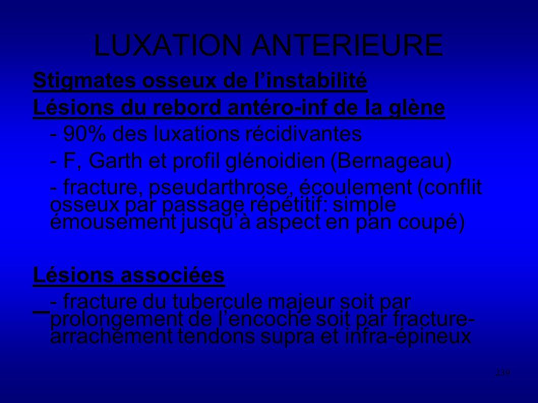 LUXATION ANTERIEURE Stigmates osseux de l'instabilité