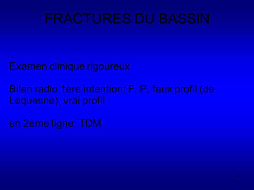 FRACTURES DU BASSIN Examen clinique rigoureux
