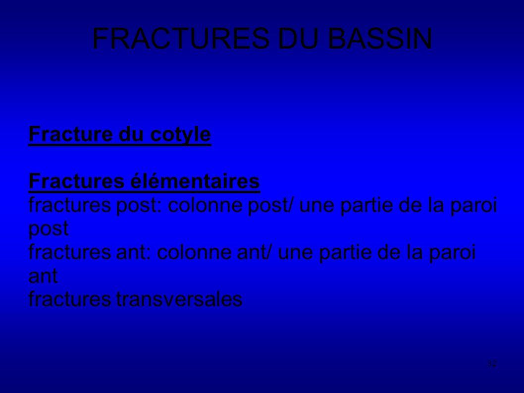FRACTURES DU BASSIN Fracture du cotyle Fractures élémentaires