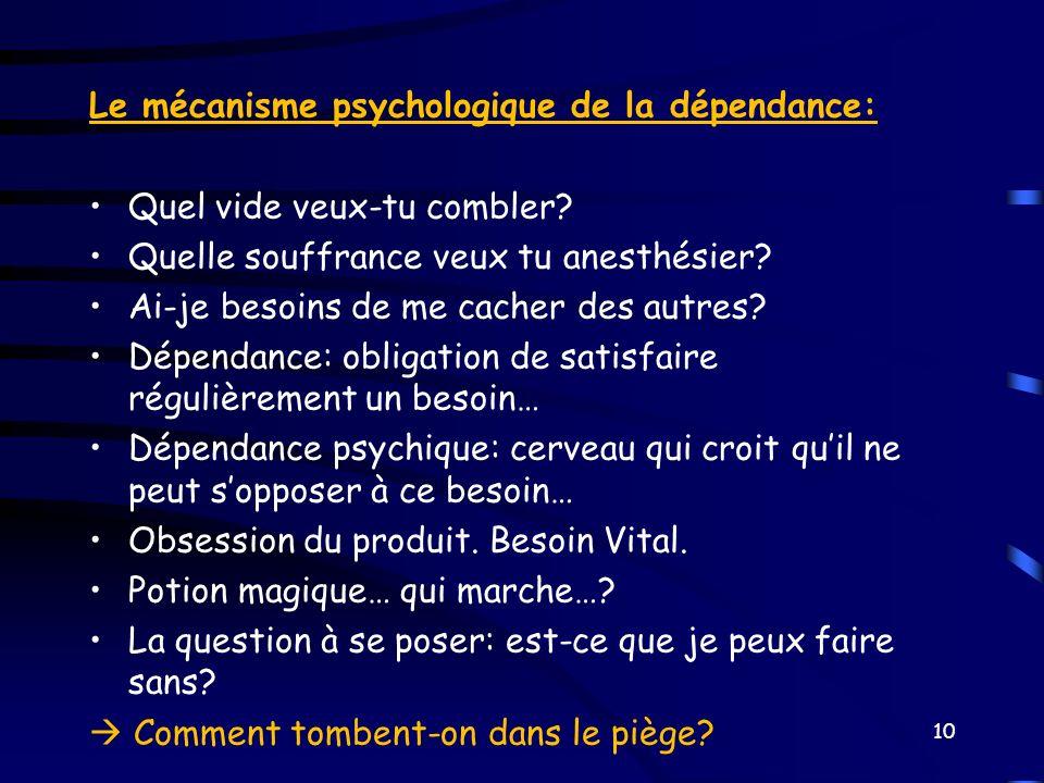 Le mécanisme psychologique de la dépendance:
