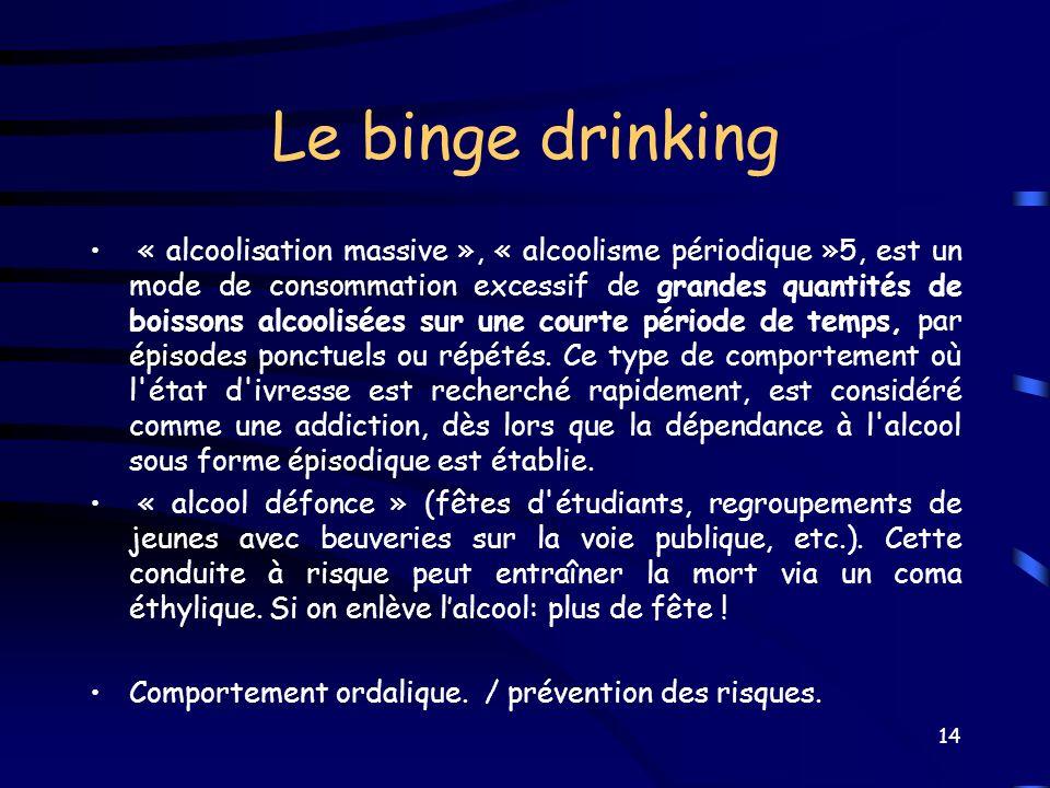Le binge drinking