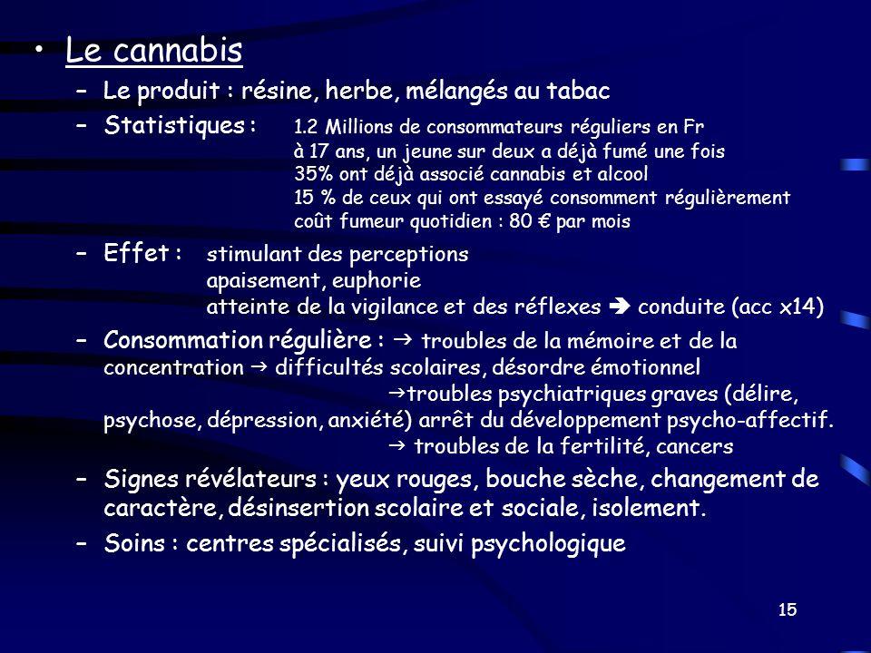 Le cannabis Le produit : résine, herbe, mélangés au tabac