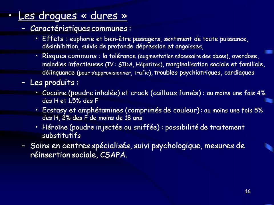 Les drogues « dures » Caractéristiques communes : Les produits :