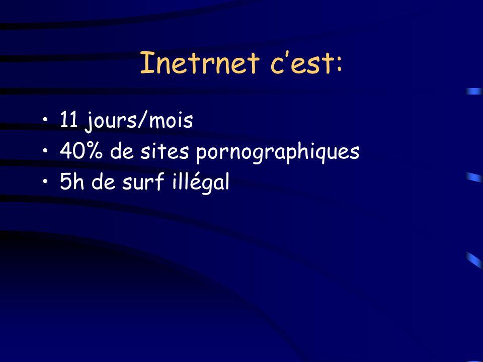 Inetrnet c'est: 11 jours/mois 40% de sites pornographiques