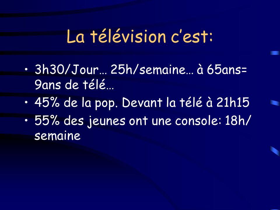 La télévision c'est: 3h30/Jour… 25h/semaine… à 65ans= 9ans de télé…