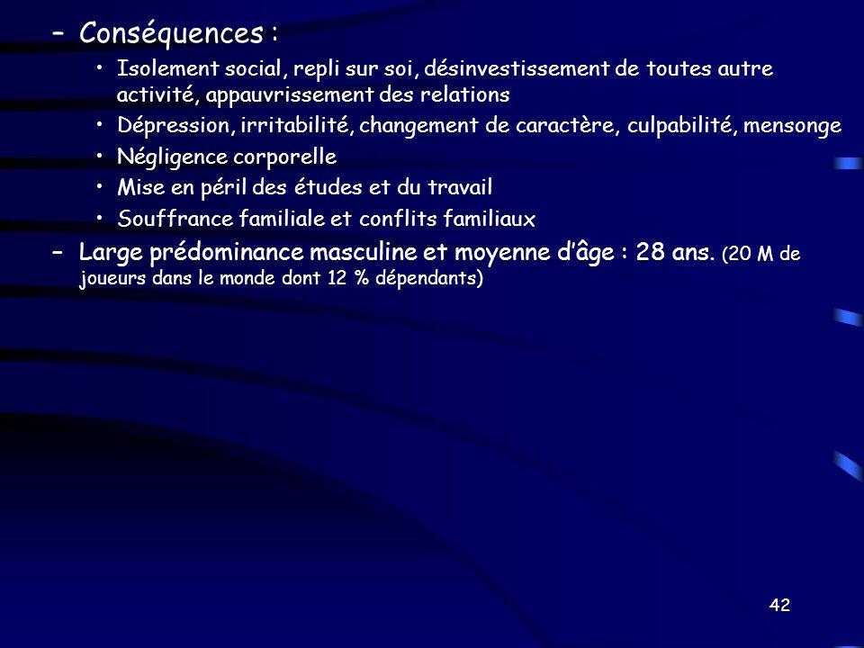 Conséquences :Isolement social, repli sur soi, désinvestissement de toutes autre activité, appauvrissement des relations.