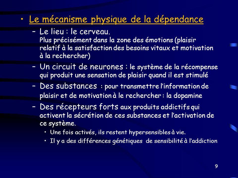 Le mécanisme physique de la dépendance