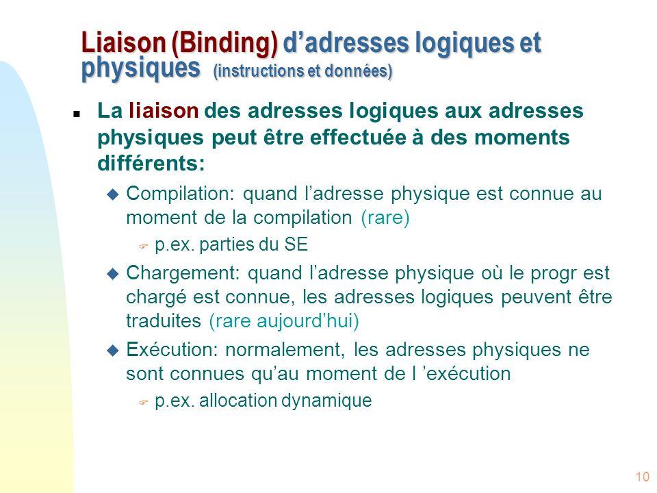 Liaison (Binding) d'adresses logiques et physiques (instructions et données)