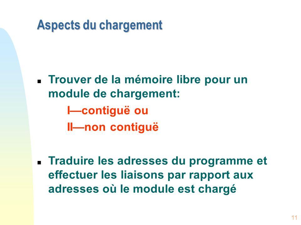Aspects du chargement Trouver de la mémoire libre pour un module de chargement: I—contiguë ou. II—non contiguë.