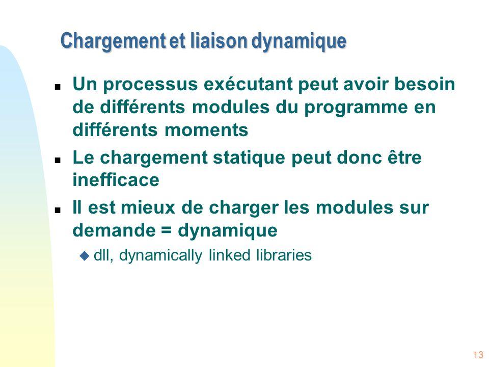 Chargement et liaison dynamique