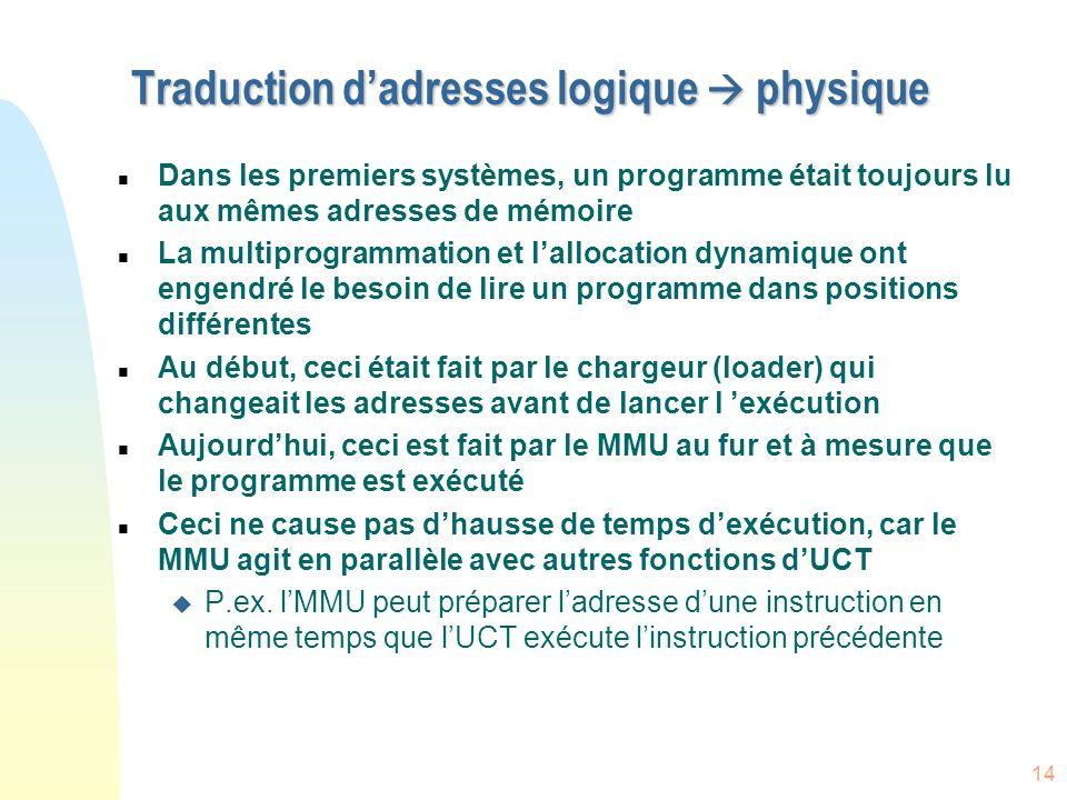 Traduction d'adresses logique  physique