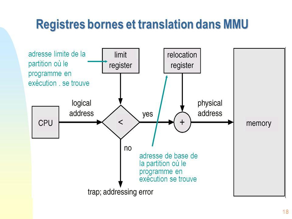 Registres bornes et translation dans MMU