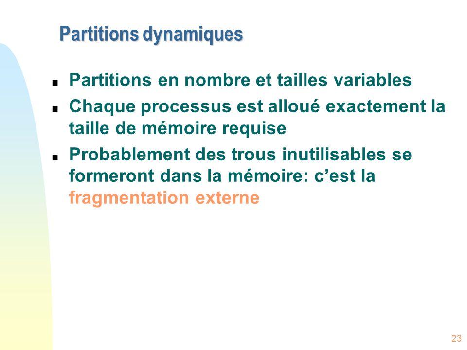 Partitions dynamiques