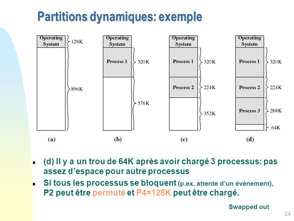Partitions dynamiques: exemple