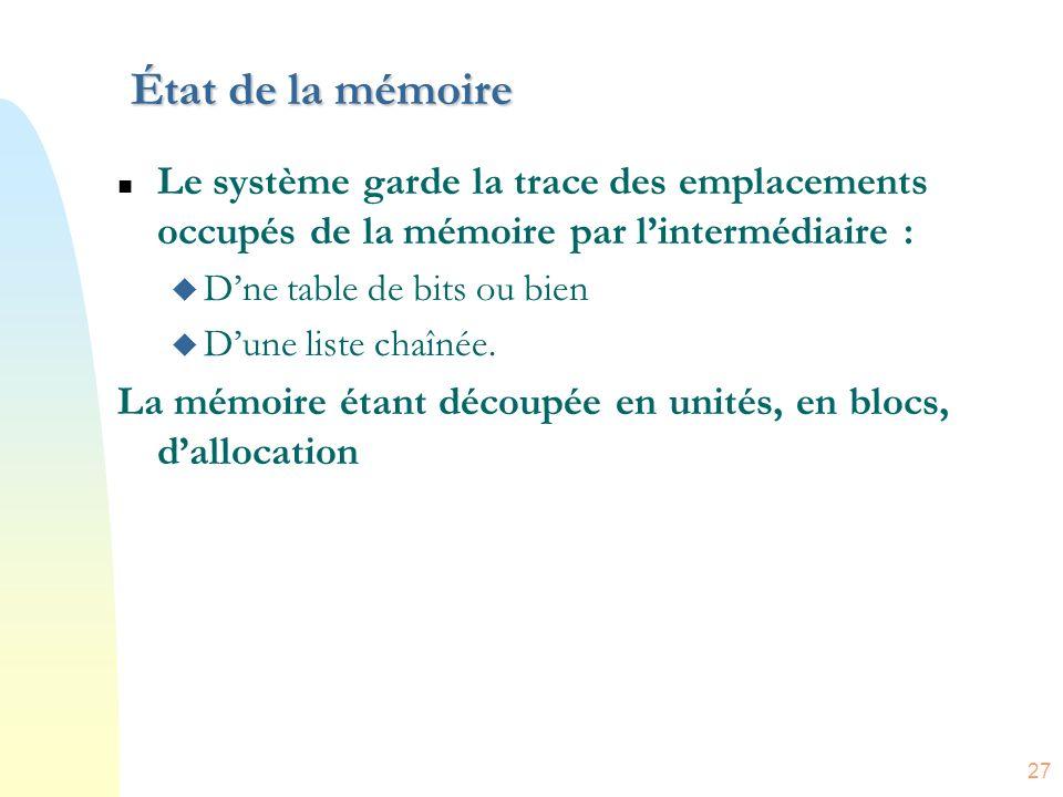 État de la mémoire Le système garde la trace des emplacements occupés de la mémoire par l'intermédiaire :