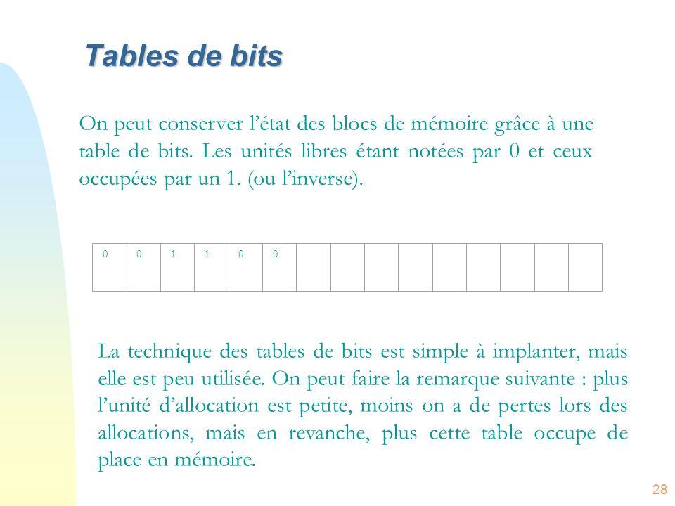Tables de bits