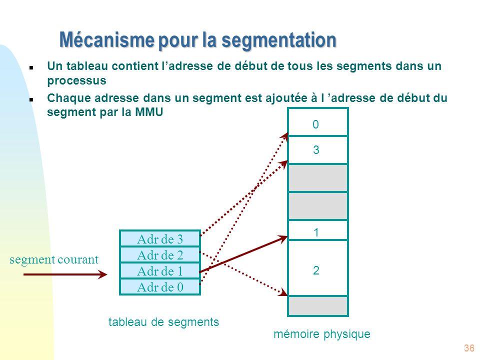 Mécanisme pour la segmentation