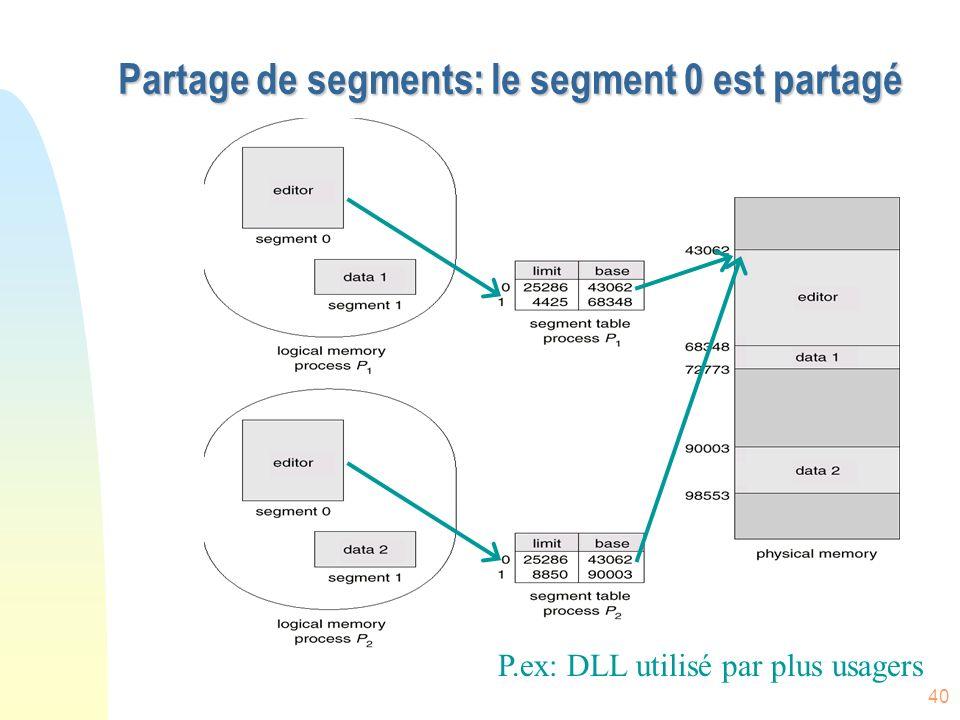 Partage de segments: le segment 0 est partagé