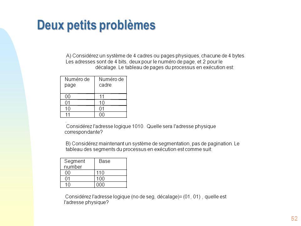 Deux petits problèmes A) Considérez un système de 4 cadres ou pages physiques, chacune de 4 bytes.