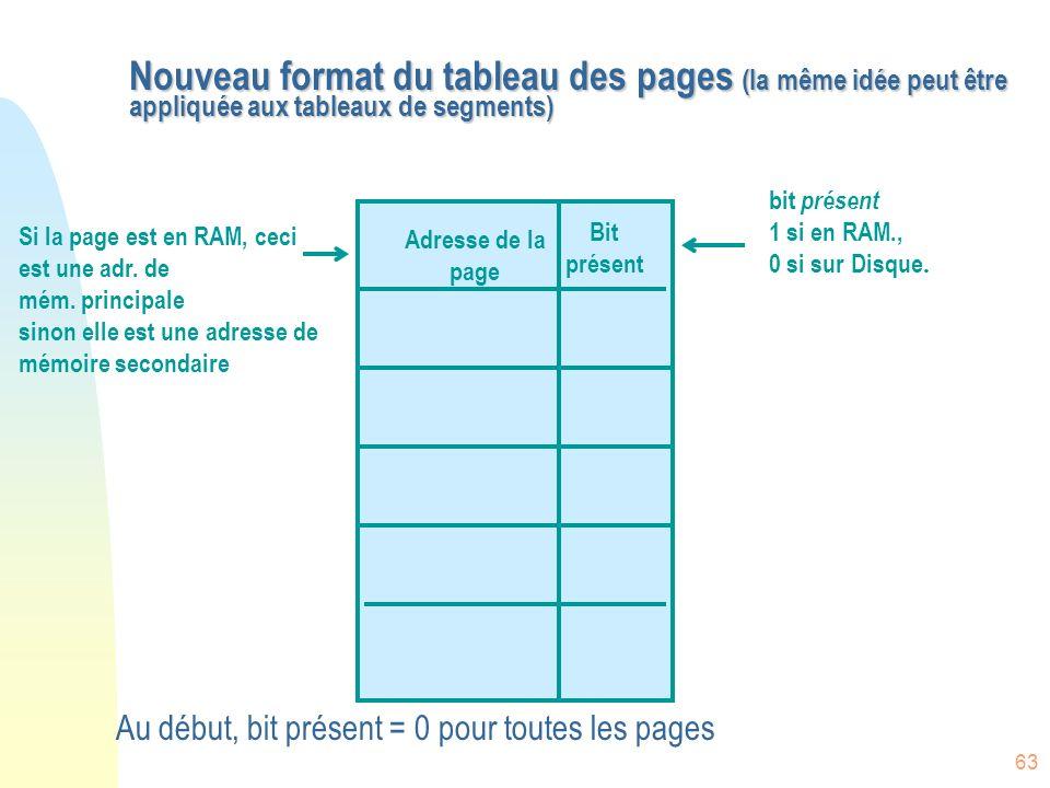 Nouveau format du tableau des pages (la même idée peut être appliquée aux tableaux de segments)