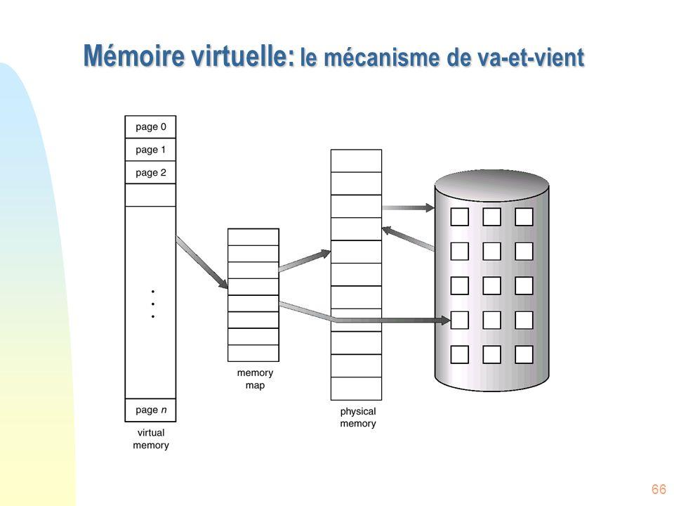 Mémoire virtuelle: le mécanisme de va-et-vient