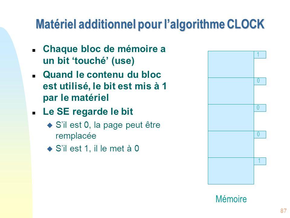 Matériel additionnel pour l'algorithme CLOCK