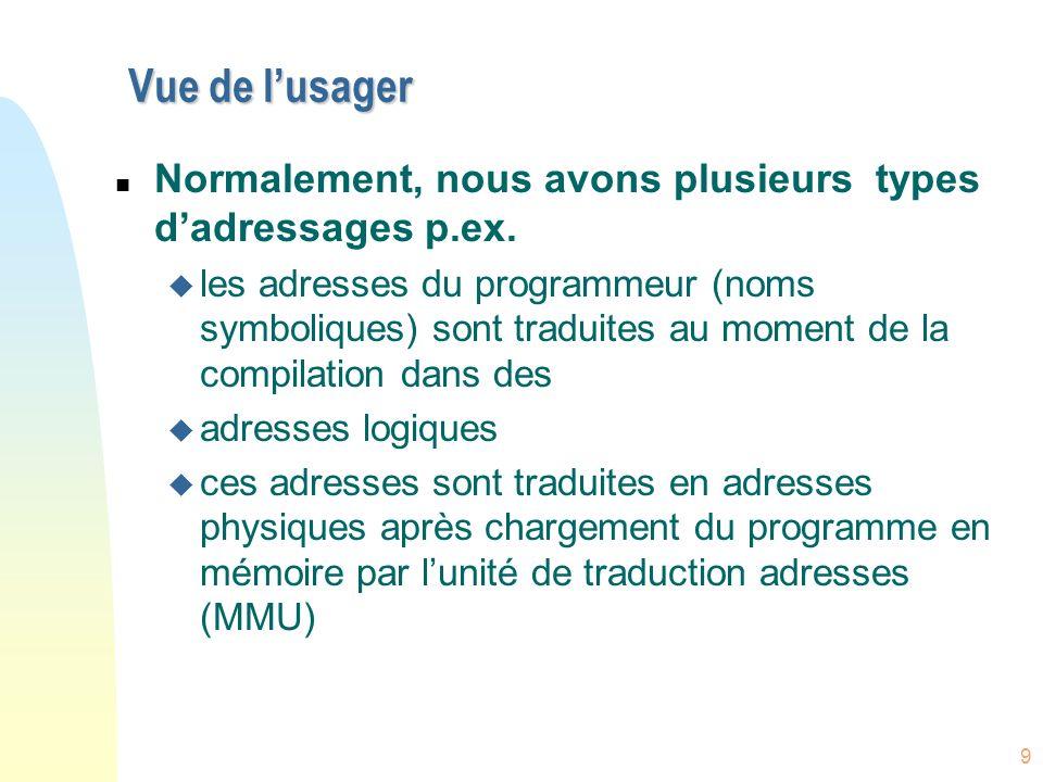 Vue de l'usager Normalement, nous avons plusieurs types d'adressages p.ex.