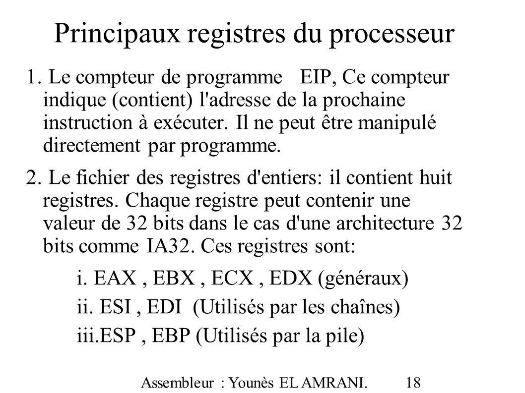 Principaux registres du processeur