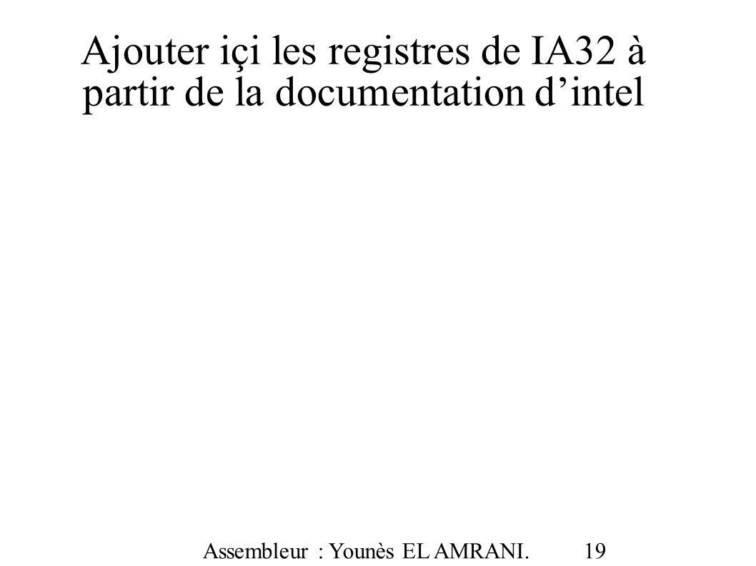 Ajouter içi les registres de IA32 à partir de la documentation d'intel