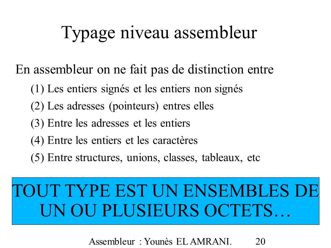 Typage niveau assembleur