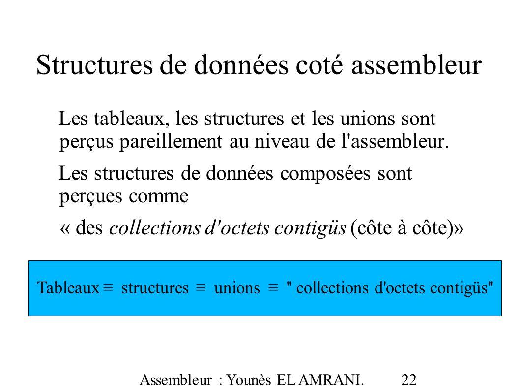 Structures de données coté assembleur
