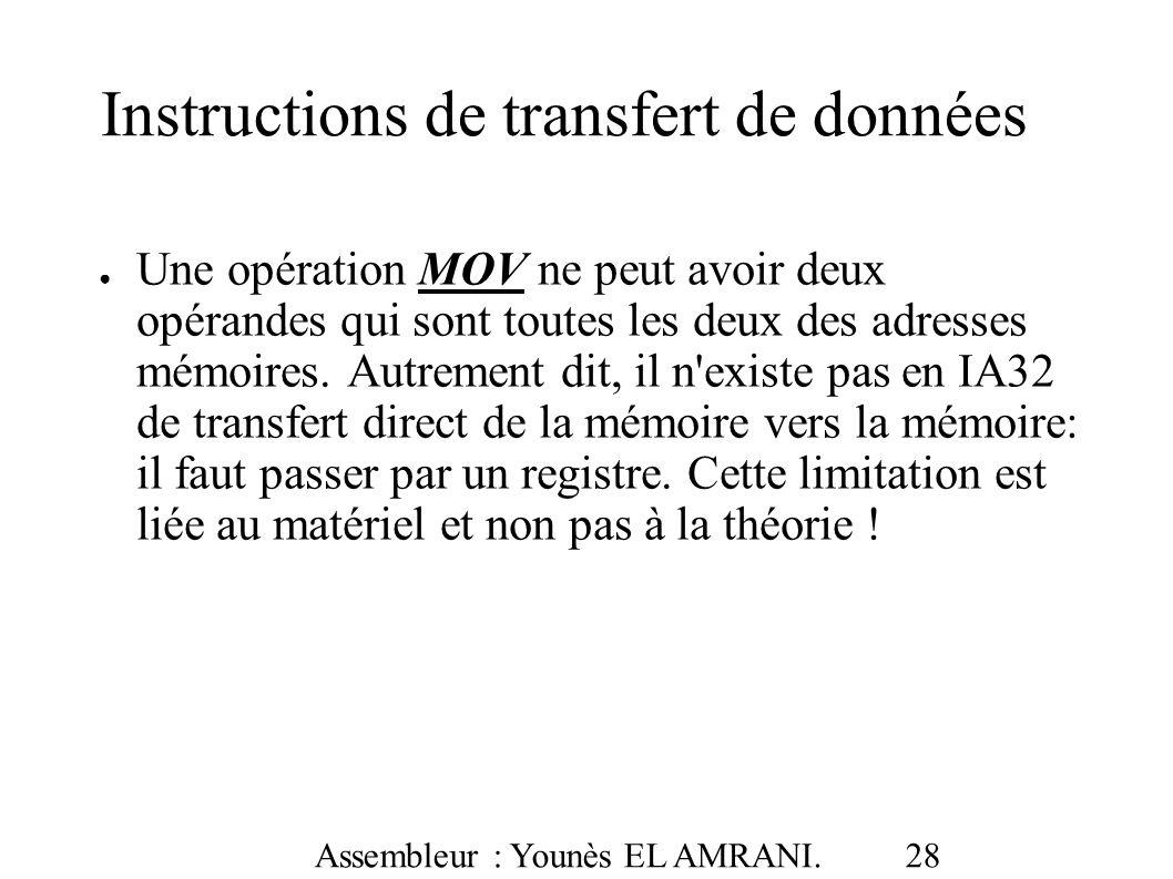 Instructions de transfert de données