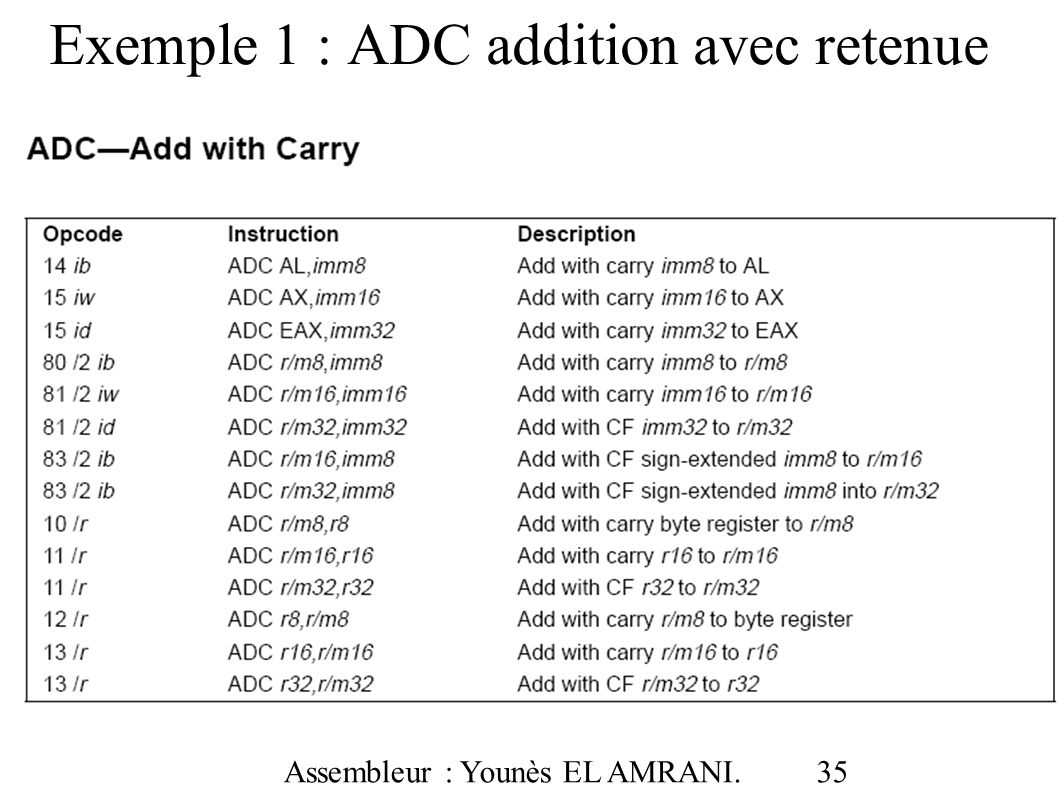 Exemple 1 : ADC addition avec retenue