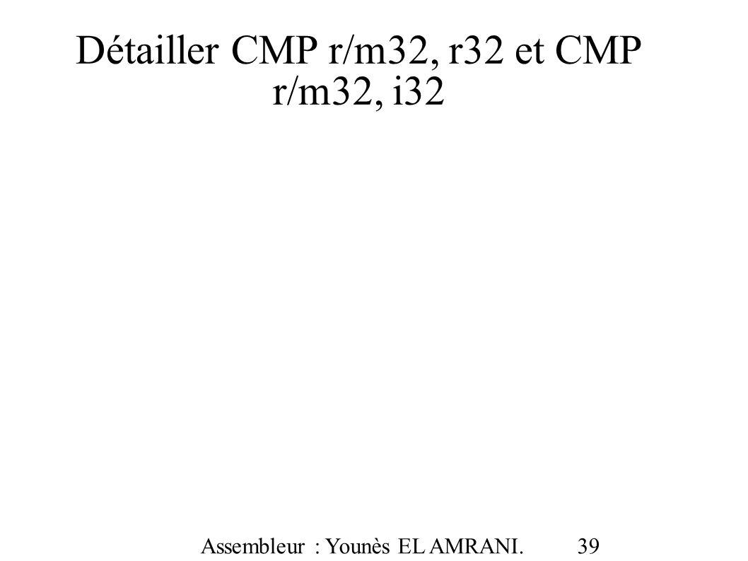 Détailler CMP r/m32, r32 et CMP r/m32, i32