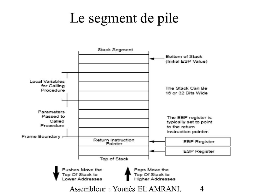 Le segment de pile