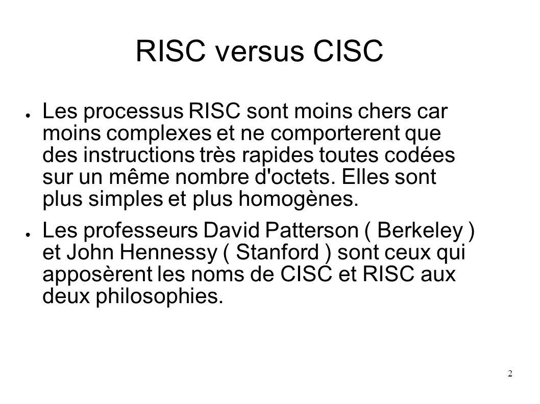 RISC versus CISC