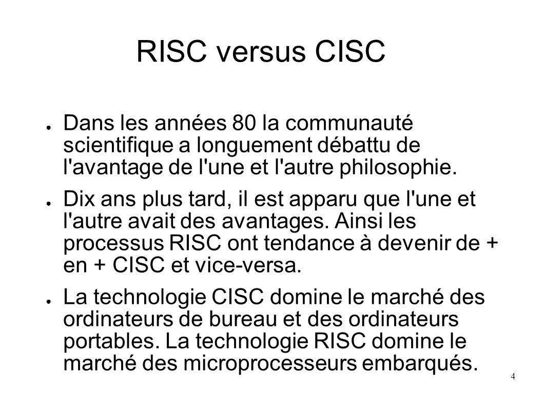 RISC versus CISC Dans les années 80 la communauté scientifique a longuement débattu de l avantage de l une et l autre philosophie.