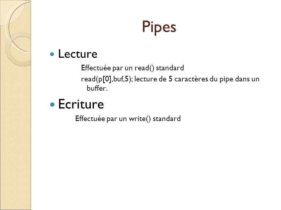 Pipes Ecriture Lecture Effectuée par un read() standard