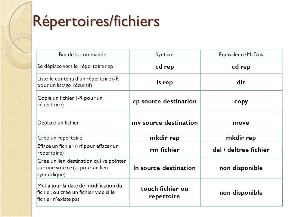 touch fichier ou repertoire
